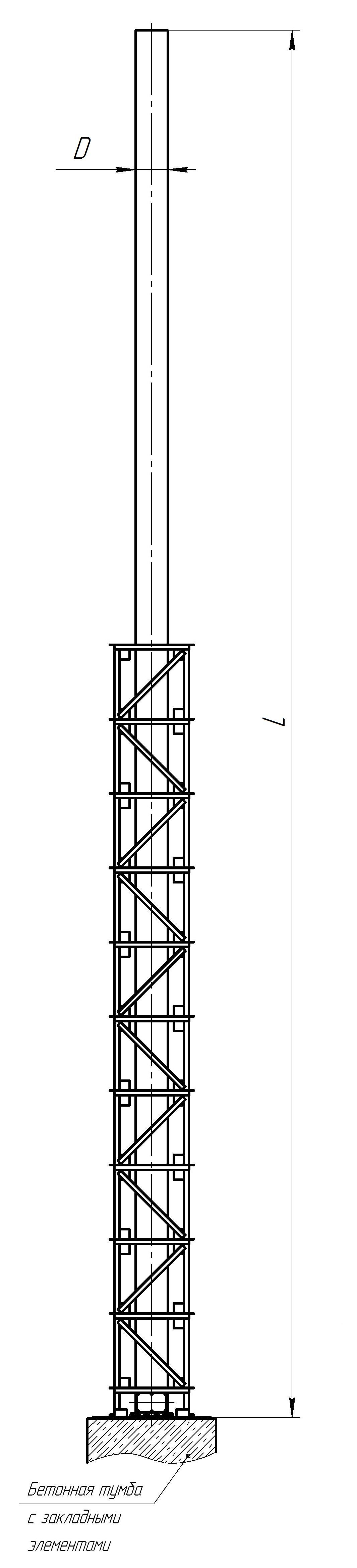 Схема стальной дымовой трубы в каркасе